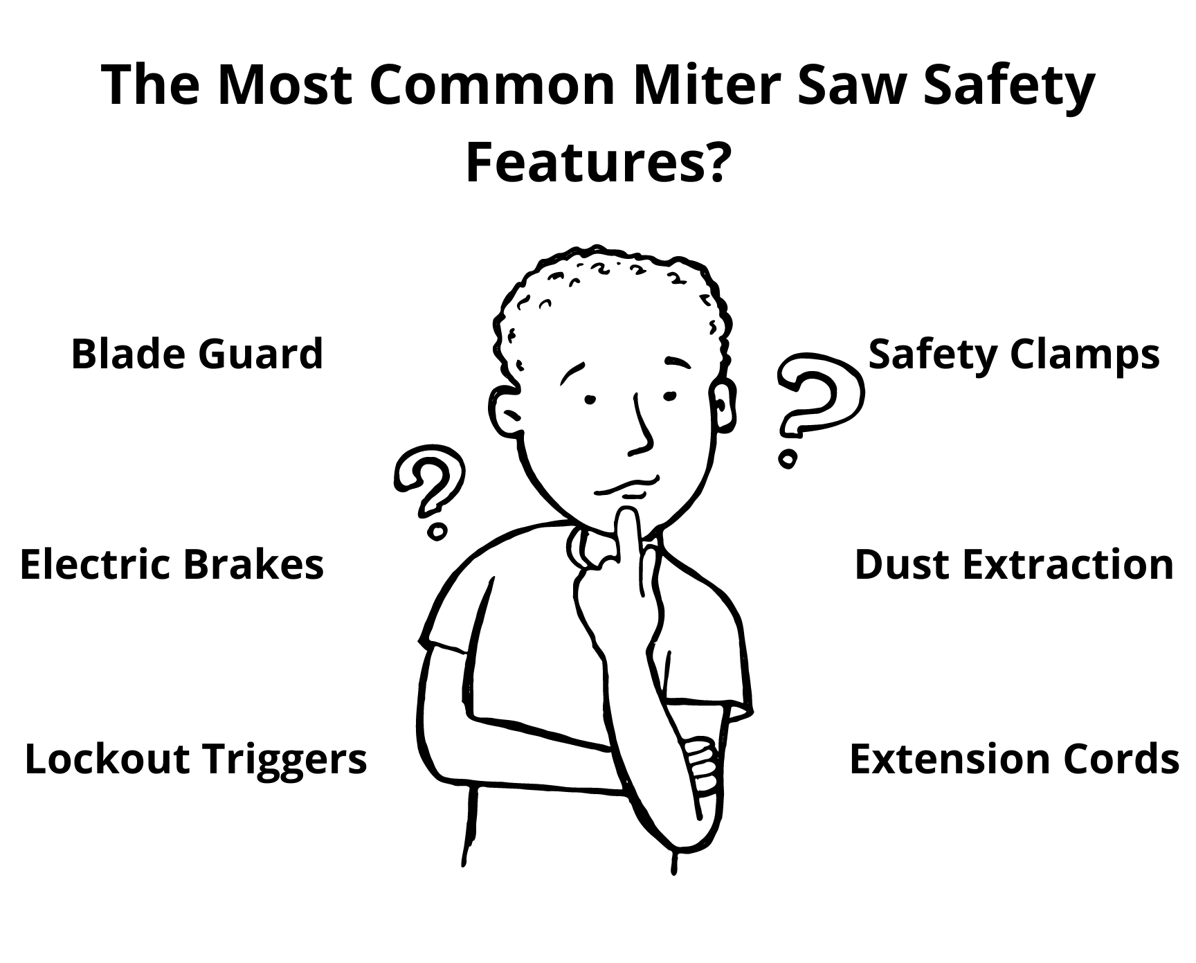 MITER SAW SAFETY RULES